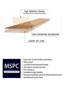MSPC Flooring Plank Cross Section